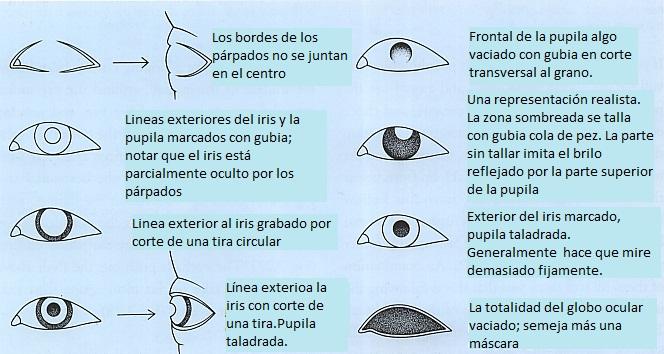 Tratamientos_convencionales_para_iris_pupila.jpg